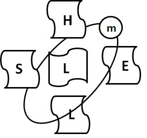 ハインリッヒの法則を理解して ヒヤリハットやヒューマンエラーを防止しよう